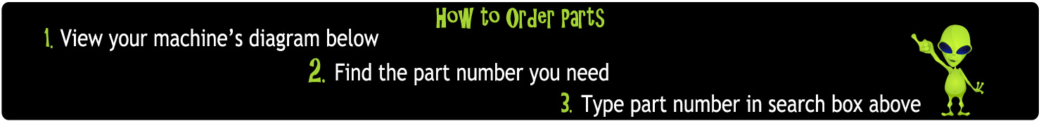 How to order NSS parts